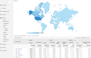 3 Tips & Tricks for Google Analytics