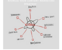 Improve Content Marketing with an Atomization Strategy